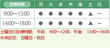 診療時間:平日・土曜9:30-13:30/15:00-19:00 日曜9:30-13:30 休診日:水曜・祝
